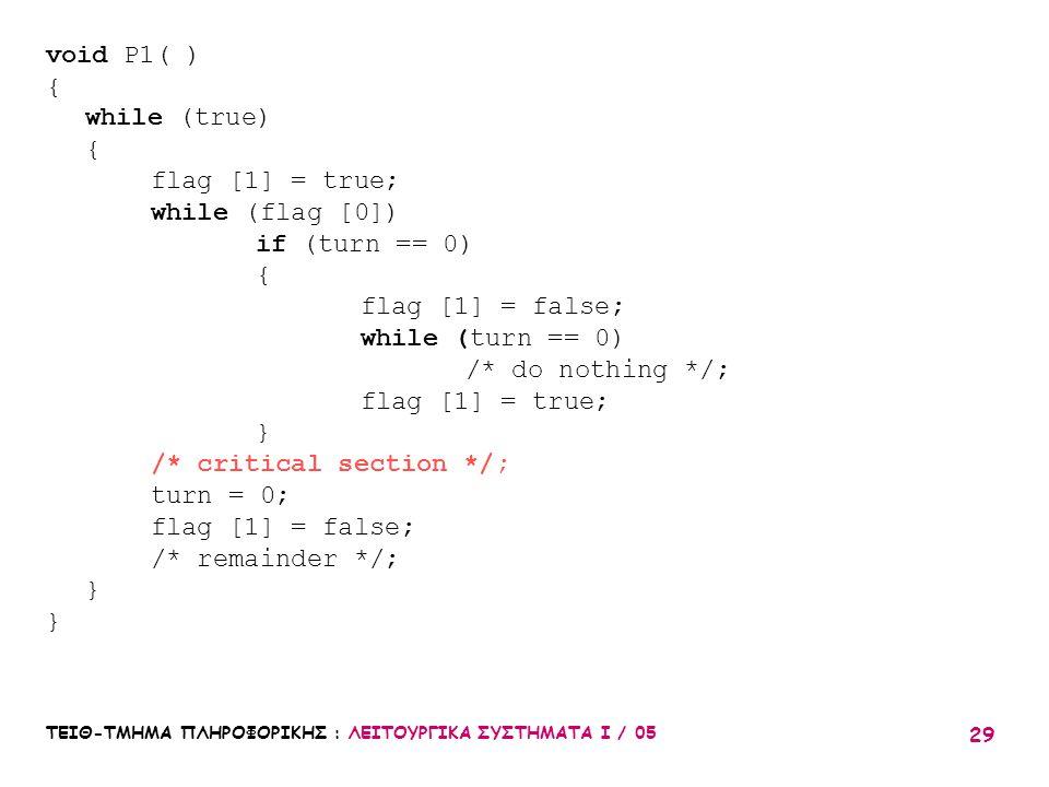 ΤΕΙΘ-ΤΜΗΜΑ ΠΛΗΡΟΦΟΡΙΚΗΣ : ΛΕΙΤΟΥΡΓΙΚΑ ΣΥΣΤΗΜΑΤΑ Ι / 05 29 void P1( ) { while (true) { flag [1] = true; while (flag [0]) if (turn == 0) { flag [1] = fa