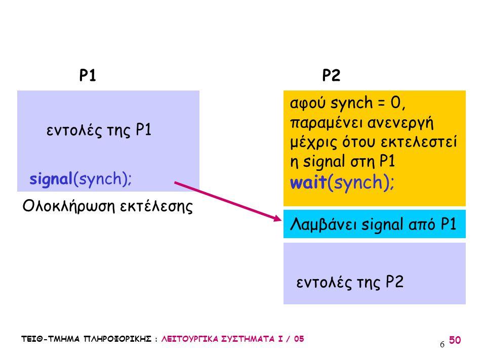ΤΕΙΘ-ΤΜΗΜΑ ΠΛΗΡΟΦΟΡΙΚΗΣ : ΛΕΙΤΟΥΡΓΙΚΑ ΣΥΣΤΗΜΑΤΑ Ι / 05 50 6 P1P2 εντολές της P1 αφού synch = 0, παραμένει ανενεργή μέχρις ότου εκτελεστεί η signal στη