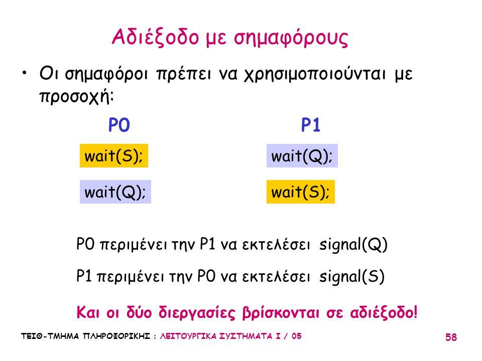 ΤΕΙΘ-ΤΜΗΜΑ ΠΛΗΡΟΦΟΡΙΚΗΣ : ΛΕΙΤΟΥΡΓΙΚΑ ΣΥΣΤΗΜΑΤΑ Ι / 05 58 P0P1 wait(S); wait(Q); P0 περιμένει την P1 να εκτελέσει signal(Q) P1 περιμένει την P0 να εκτ
