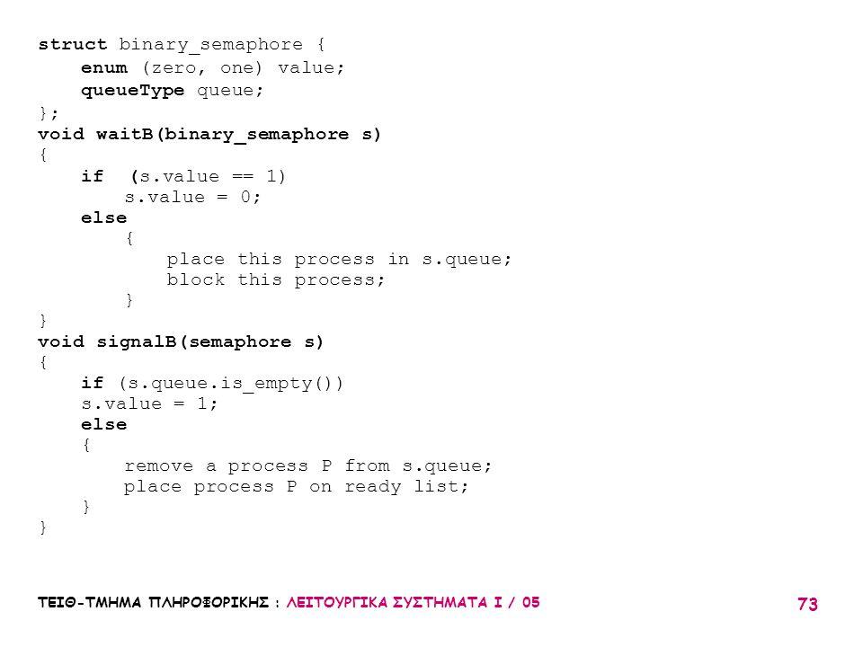 ΤΕΙΘ-ΤΜΗΜΑ ΠΛΗΡΟΦΟΡΙΚΗΣ : ΛΕΙΤΟΥΡΓΙΚΑ ΣΥΣΤΗΜΑΤΑ Ι / 05 73 struct binary_semaphore { enum (zero, one) value; queueType queue; }; void waitB(binary_sema