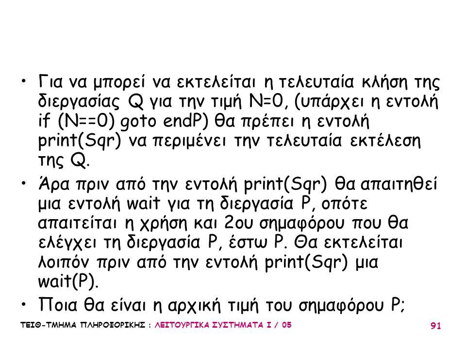 ΤΕΙΘ-ΤΜΗΜΑ ΠΛΗΡΟΦΟΡΙΚΗΣ : ΛΕΙΤΟΥΡΓΙΚΑ ΣΥΣΤΗΜΑΤΑ Ι / 05 91 Για να μπορεί να εκτελείται η τελευταία κλήση της διεργασίας Q για την τιμή Ν=0, (υπάρχει η