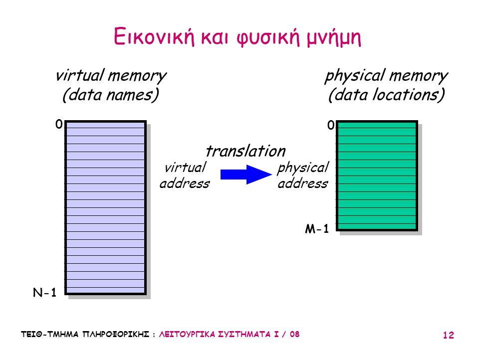 ΤΕΙΘ-ΤΜΗΜΑ ΠΛΗΡΟΦΟΡΙΚΗΣ : ΛΕΙΤΟΥΡΓΙΚΑ ΣΥΣΤΗΜΑΤΑ Ι / 08 12 Εικονική και φυσική μνήμη virtual memory (data names) physical memory (data locations) 0 N-1