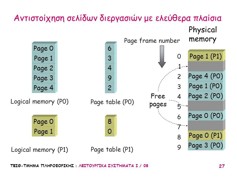 ΤΕΙΘ-ΤΜΗΜΑ ΠΛΗΡΟΦΟΡΙΚΗΣ : ΛΕΙΤΟΥΡΓΙΚΑ ΣΥΣΤΗΜΑΤΑ Ι / 08 27 0 Page frame number Logical memory (P0) 1 2 3 4 5 6 7 8 9 Physical memory Page table (P0) Lo