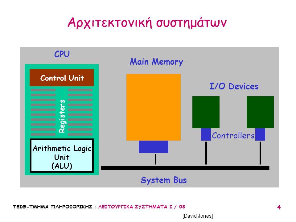 ΤΕΙΘ-ΤΜΗΜΑ ΠΛΗΡΟΦΟΡΙΚΗΣ : ΛΕΙΤΟΥΡΓΙΚΑ ΣΥΣΤΗΜΑΤΑ Ι / 08 4 [David Jones] CPU Main Memory I/O Devices System Bus Control Unit Registers Arithmetic Logic