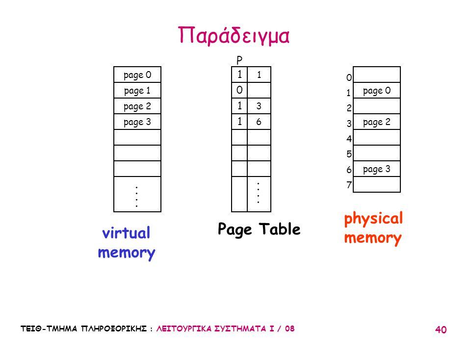 ΤΕΙΘ-ΤΜΗΜΑ ΠΛΗΡΟΦΟΡΙΚΗΣ : ΛΕΙΤΟΥΡΓΙΚΑ ΣΥΣΤΗΜΑΤΑ Ι / 08 40 Παράδειγμα page 0 page 2 virtual memory physical memory page 1 page 2 page 3 1 3 6 012345670