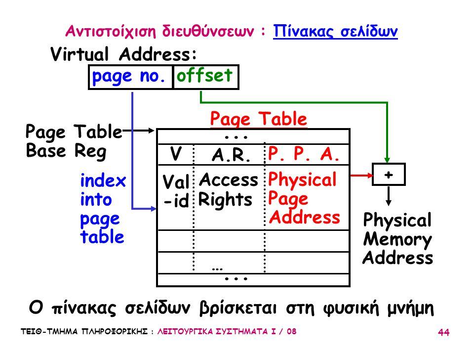 ΤΕΙΘ-ΤΜΗΜΑ ΠΛΗΡΟΦΟΡΙΚΗΣ : ΛΕΙΤΟΥΡΓΙΚΑ ΣΥΣΤΗΜΑΤΑ Ι / 08 44 Αντιστοίχιση διευθύνσεων : Πίνακας σελίδων Virtual Address: page no.offset Page Table Base R