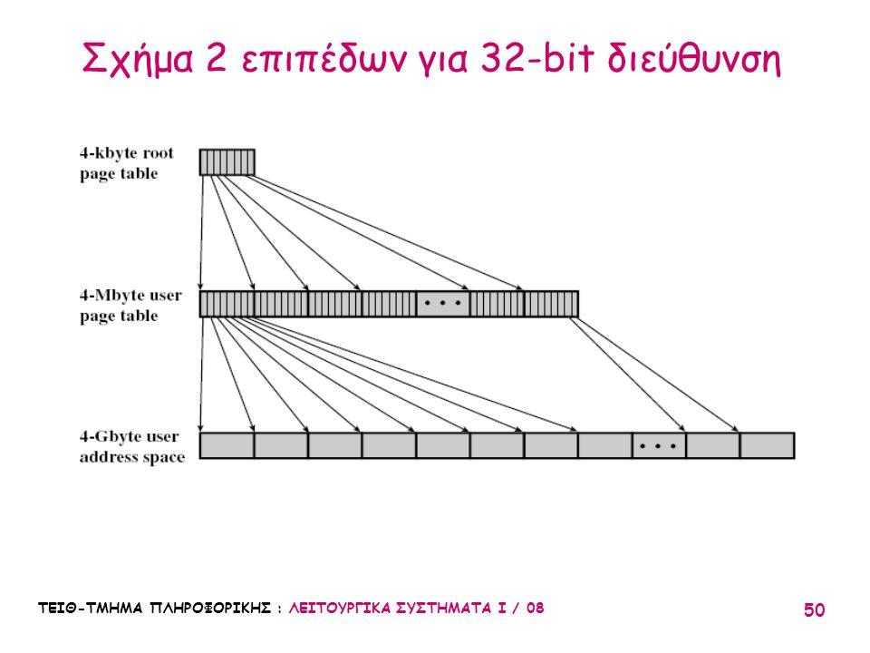 ΤΕΙΘ-ΤΜΗΜΑ ΠΛΗΡΟΦΟΡΙΚΗΣ : ΛΕΙΤΟΥΡΓΙΚΑ ΣΥΣΤΗΜΑΤΑ Ι / 08 50 Σχήμα 2 επιπέδων για 32-bit διεύθυνση