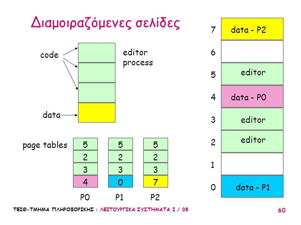 ΤΕΙΘ-ΤΜΗΜΑ ΠΛΗΡΟΦΟΡΙΚΗΣ : ΛΕΙΤΟΥΡΓΙΚΑ ΣΥΣΤΗΜΑΤΑ Ι / 08 60 code data editor process 5 2 3 4 P0 0 editor data - P2 data - P0 data - P1 page tables5 2 3