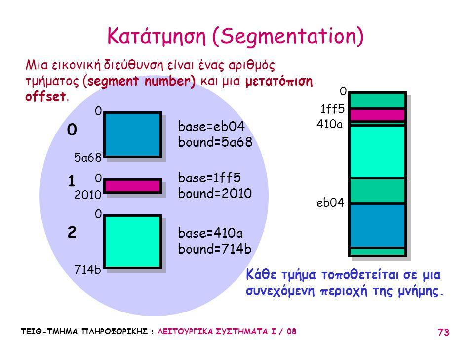 ΤΕΙΘ-ΤΜΗΜΑ ΠΛΗΡΟΦΟΡΙΚΗΣ : ΛΕΙΤΟΥΡΓΙΚΑ ΣΥΣΤΗΜΑΤΑ Ι / 08 73 Κατάτμηση (Segmentation) 0 5a68 base=eb04 bound=5a68 0 0 2010 714b 0 1 2 0 1ff5 eb04 410a ba