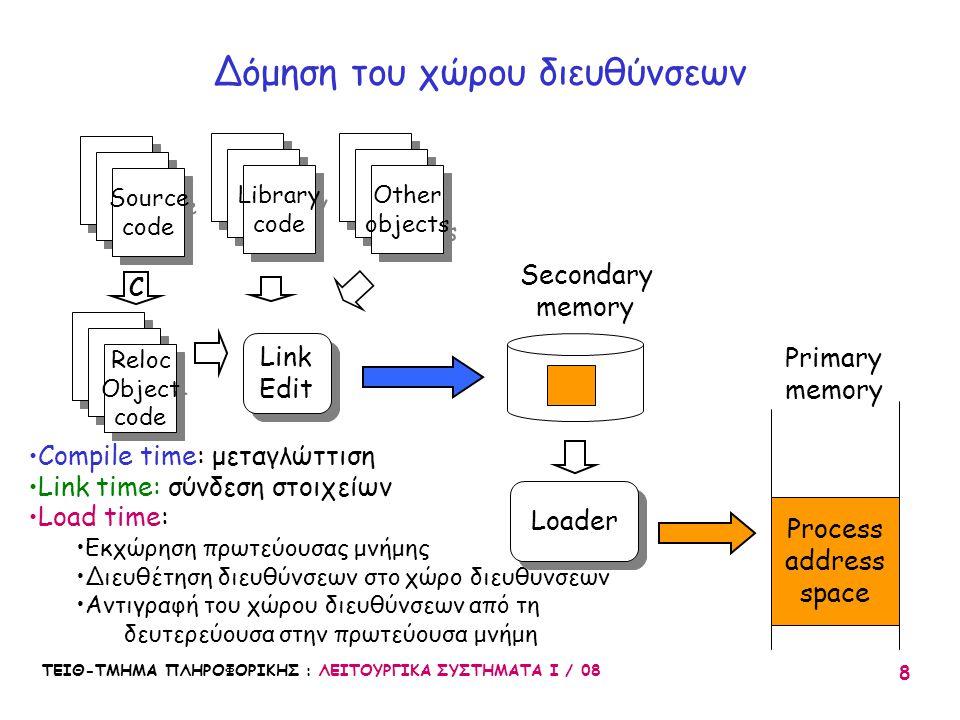 ΤΕΙΘ-ΤΜΗΜΑ ΠΛΗΡΟΦΟΡΙΚΗΣ : ΛΕΙΤΟΥΡΓΙΚΑ ΣΥΣΤΗΜΑΤΑ Ι / 08 8 Δόμηση του χώρου διευθύνσεων Source code Source code Compile time: μεταγλώττιση Load time: Εκ