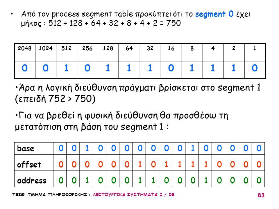 ΤΕΙΘ-ΤΜΗΜΑ ΠΛΗΡΟΦΟΡΙΚΗΣ : ΛΕΙΤΟΥΡΓΙΚΑ ΣΥΣΤΗΜΑΤΑ Ι / 08 83 Από τον process segment table προκύπτει ότι το segment 0 έχει μήκος : 512 + 128 + 64 + 32 +