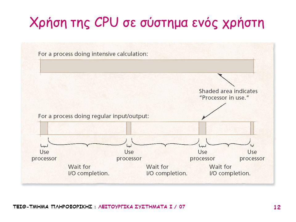 ΤΕΙΘ-ΤΜΗΜΑ ΠΛΗΡΟΦΟΡΙΚΗΣ : ΛΕΙΤΟΥΡΓΙΚΑ ΣΥΣΤΗΜΑΤΑ Ι / 07 12 Χρήση της CPU σε σύστημα ενός χρήστη