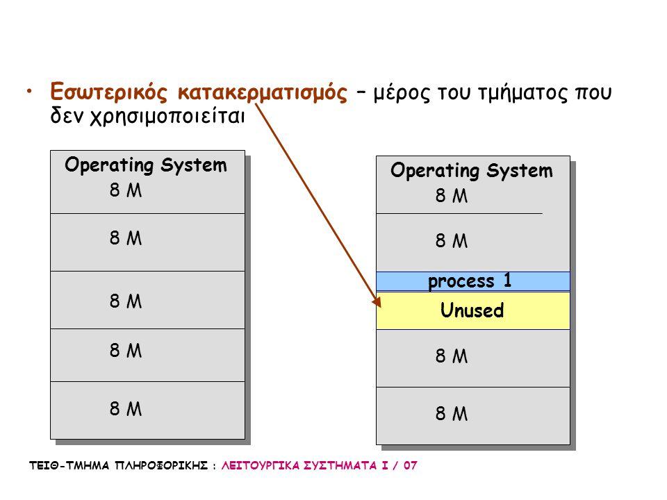 ΤΕΙΘ-ΤΜΗΜΑ ΠΛΗΡΟΦΟΡΙΚΗΣ : ΛΕΙΤΟΥΡΓΙΚΑ ΣΥΣΤΗΜΑΤΑ Ι / 07 Εσωτερικός κατακερματισμός – μέρος του τμήματος που δεν χρησιμοποιείται 8 M Operating System 8