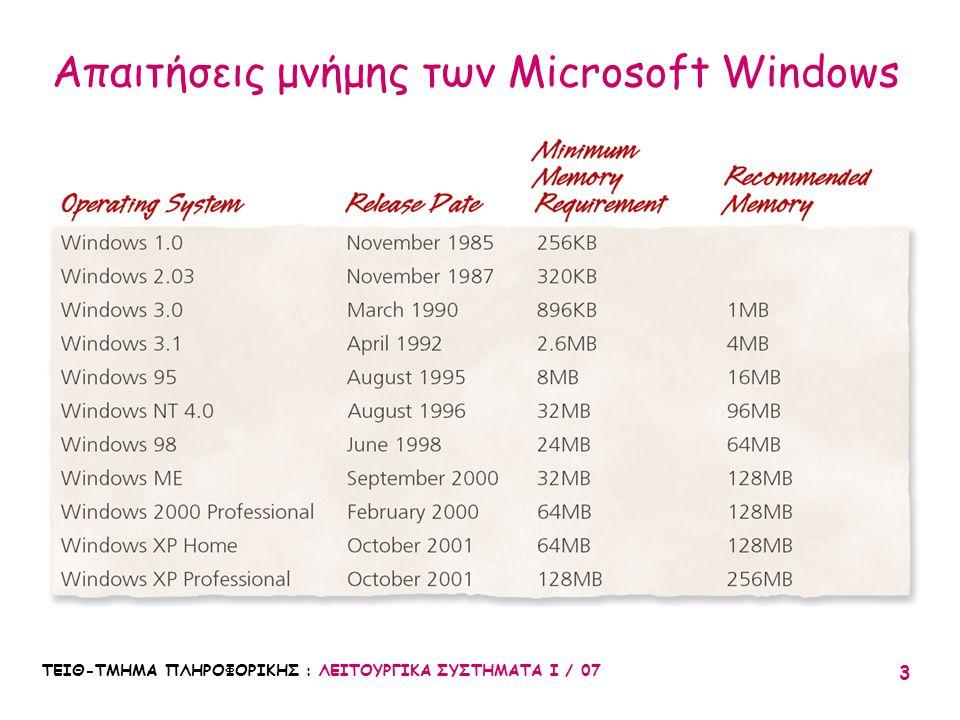 ΤΕΙΘ-ΤΜΗΜΑ ΠΛΗΡΟΦΟΡΙΚΗΣ : ΛΕΙΤΟΥΡΓΙΚΑ ΣΥΣΤΗΜΑΤΑ Ι / 07 3 Απαιτήσεις μνήμης των Microsoft Windows