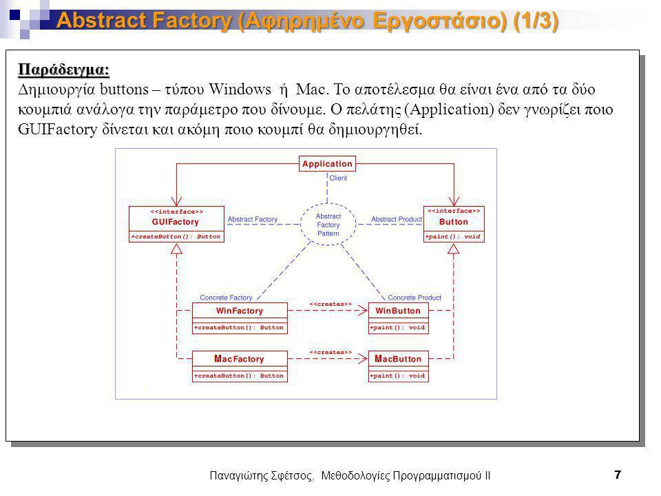 Παναγιώτης Σφέτσος, Μεθοδολογίες Προγραμματισμού ΙΙ 8 Abstract Factory (Αφηρημένο Εργοστάσιο) (2/3) interface GUIFactory {public Button createButton();} class WinFactory implements GUIFactory { public Button createButton() { return new WinButton(); }} class MacFactory implements GUIFactory { public Button createButton() { return new MacButton(); }} interface Button {public void paint();} class WinButton implements Button { public void paint() { System.out.println( to koumpi einai typoy: WinButton ); }} class MacButton implements Button { public void paint() { System.out.println( to koumpi einai typoy: MacButton ); }}