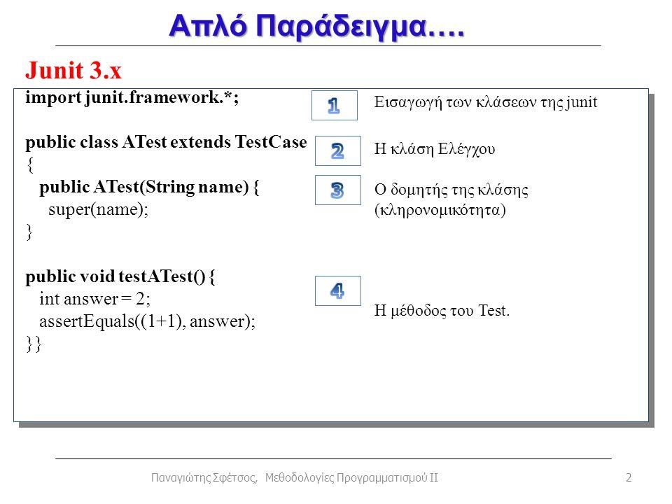 Απλό Παράδειγμα…. 2Παναγιώτης Σφέτσος, Μεθοδολογίες Προγραμματισμού ΙΙ Junit 3.x import junit.framework.*; public class ATest extends TestCase { publi
