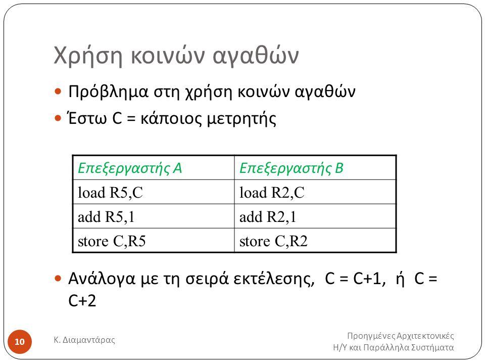 Χρήση κοινών αγαθών Προηγμένες Αρχιτεκτονικές Η / Υ και Παράλληλα Συστήματα Κ. Διαμαντάρας 10 Πρόβλημα στη χρήση κοινών αγαθών Έστω C = κάποιος μετρητ