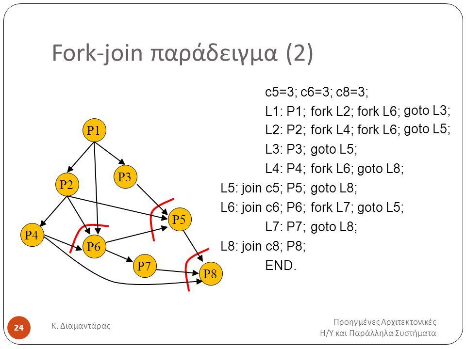 Fork-join παράδειγμα (2) Προηγμένες Αρχιτεκτονικές Η / Υ και Παράλληλα Συστήματα Κ. Διαμαντάρας 24 fork L2;fork L6; goto L3; fork L4;fork L6; goto L5;