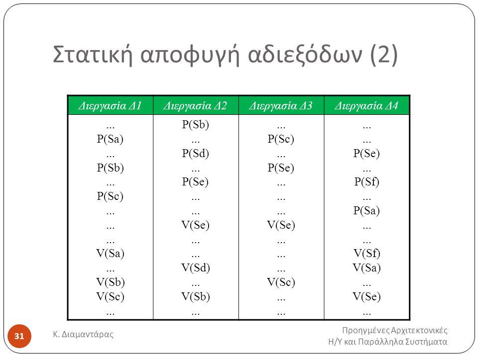 Στατική αποφυγή αδιεξόδων (2) Προηγμένες Αρχιτεκτονικές Η / Υ και Παράλληλα Συστήματα Κ. Διαμαντάρας 31 Διεργασία Δ1Διεργασία Δ2Διεργασία Δ3Διεργασία