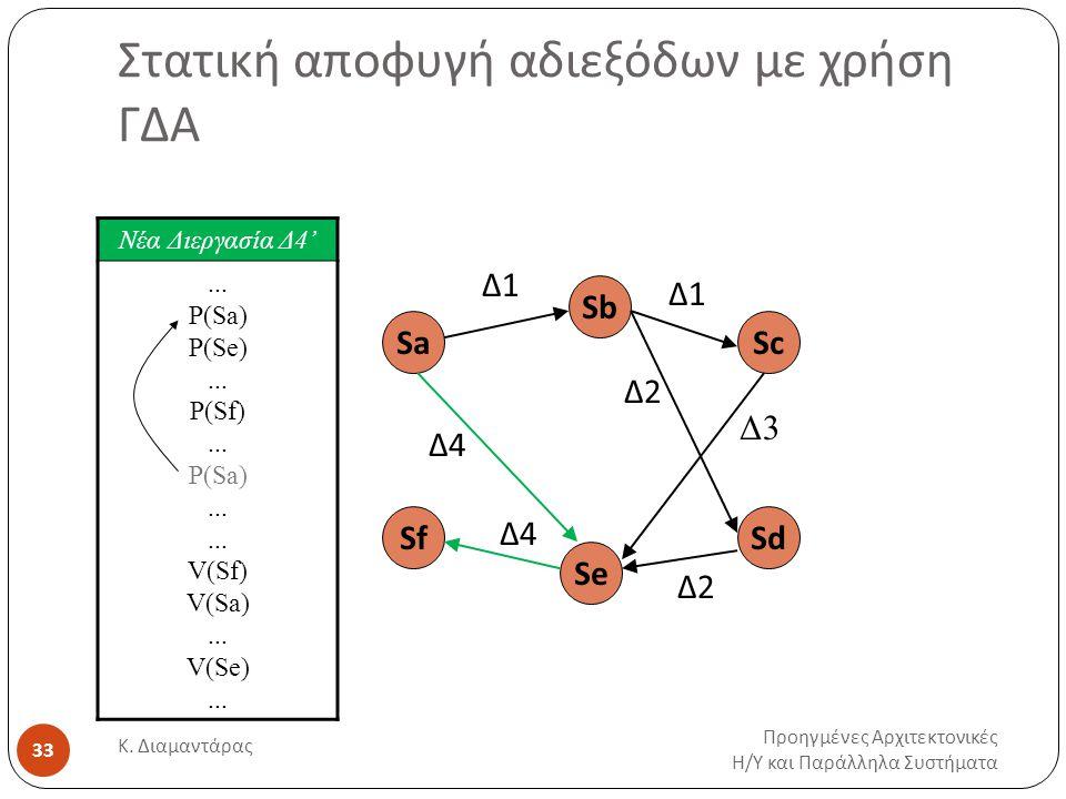 Στατική αποφυγή αδιεξόδων με χρήση ΓΔΑ Προηγμένες Αρχιτεκτονικές Η / Υ και Παράλληλα Συστήματα Κ. Διαμαντάρας 33 Sa Sb Sc Sd Se Sf Δ1Δ1 Δ1Δ1 Δ2 Δ3 Δ4