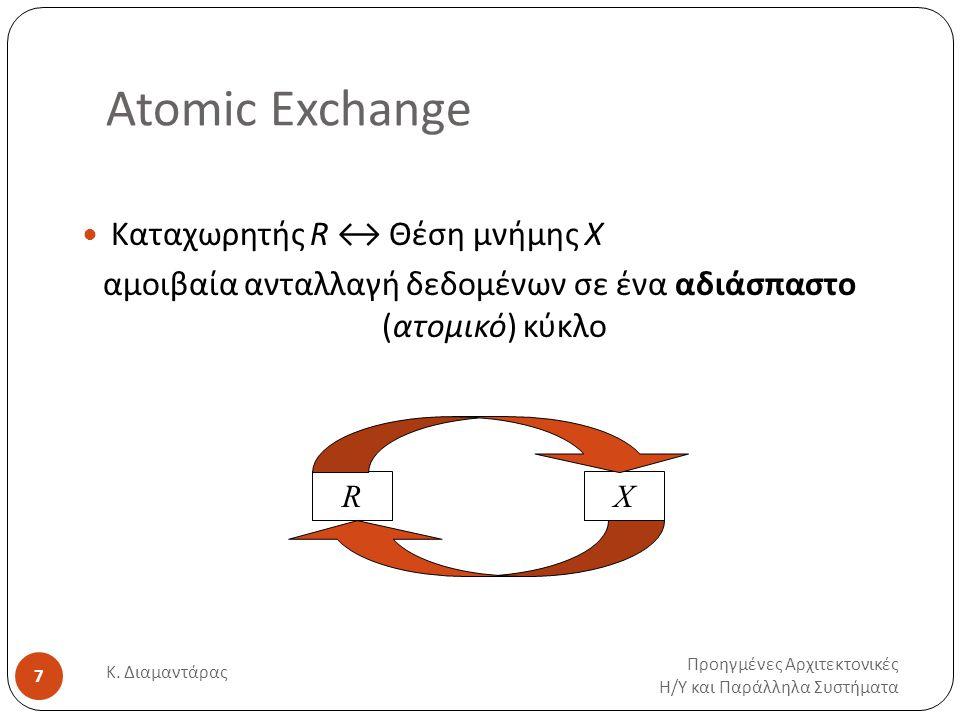 Atomic Exchange Προηγμένες Αρχιτεκτονικές Η / Υ και Παράλληλα Συστήματα Κ.
