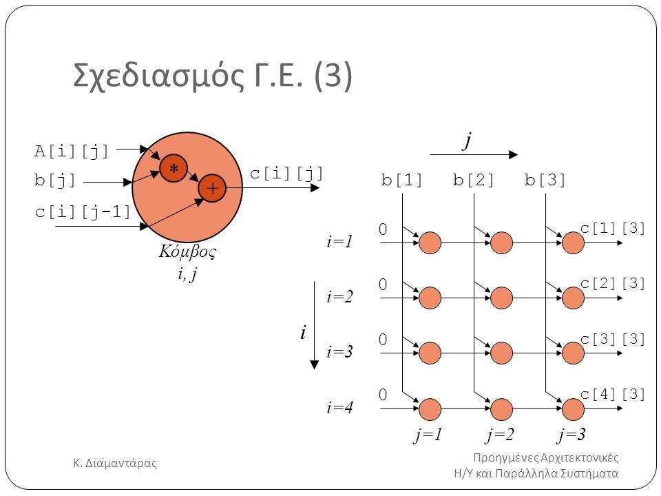 Σχεδιασμός Γ.Ε. (3) Προηγμένες Αρχιτεκτονικές Η/Υ και Παράλληλα Συστήματα Κ. Διαμαντάρας 13 i j j=1j=2j=3 i=1 i=2 i=3 i=4 Κόμβος i, j c[i][j] A[i][j]