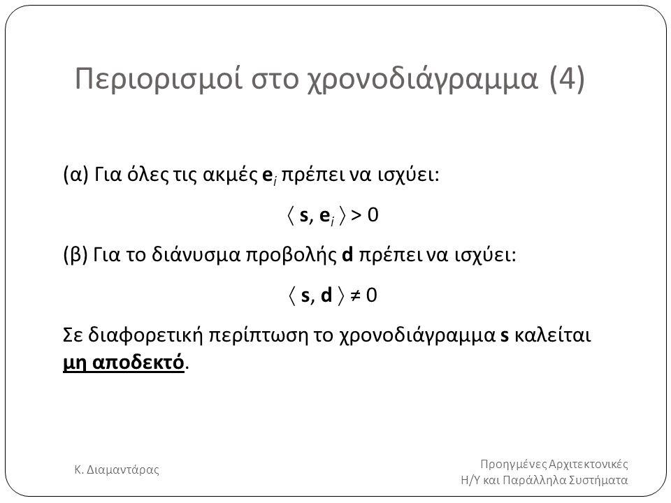 Περιορισμοί στο χρονοδιάγραμμα (4) Προηγμένες Αρχιτεκτονικές Η/Υ και Παράλληλα Συστήματα Κ. Διαμαντάρας 23 (α) Για όλες τις ακμές e i πρέπει να ισχύει