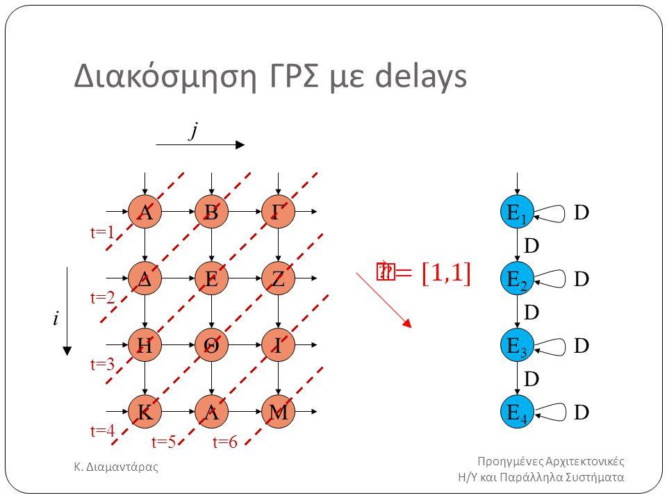 Διακόσμηση ΓΡΣ με delays Προηγμένες Αρχιτεκτονικές Η/Υ και Παράλληλα Συστήματα Κ. Διαμαντάρας 26 i j Ε1Ε1 ΒΓ ΔΕΖ ΗΘΙ ΚΛΜ Α Ε2Ε2 Ε3Ε3 Ε4Ε4 t=1 t=2 t=3