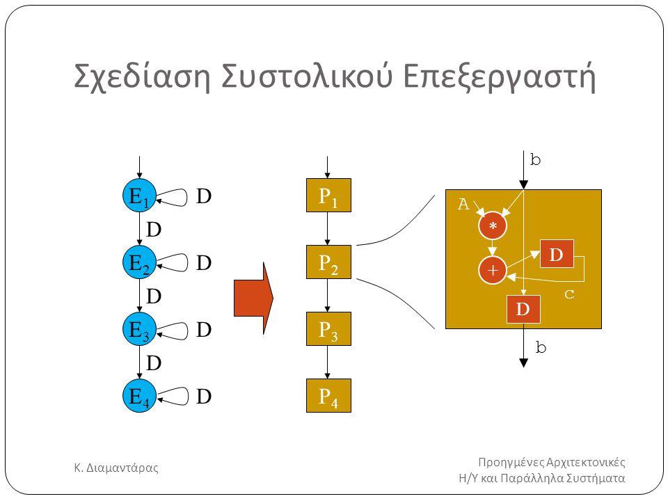 Σχεδίαση Συστολικού Επεξεργαστή Προηγμένες Αρχιτεκτονικές Η/Υ και Παράλληλα Συστήματα Κ. Διαμαντάρας 28 E1E1 E2E2 E3E3 E4E4 D D D D D D D P1P1 P2P2 P3