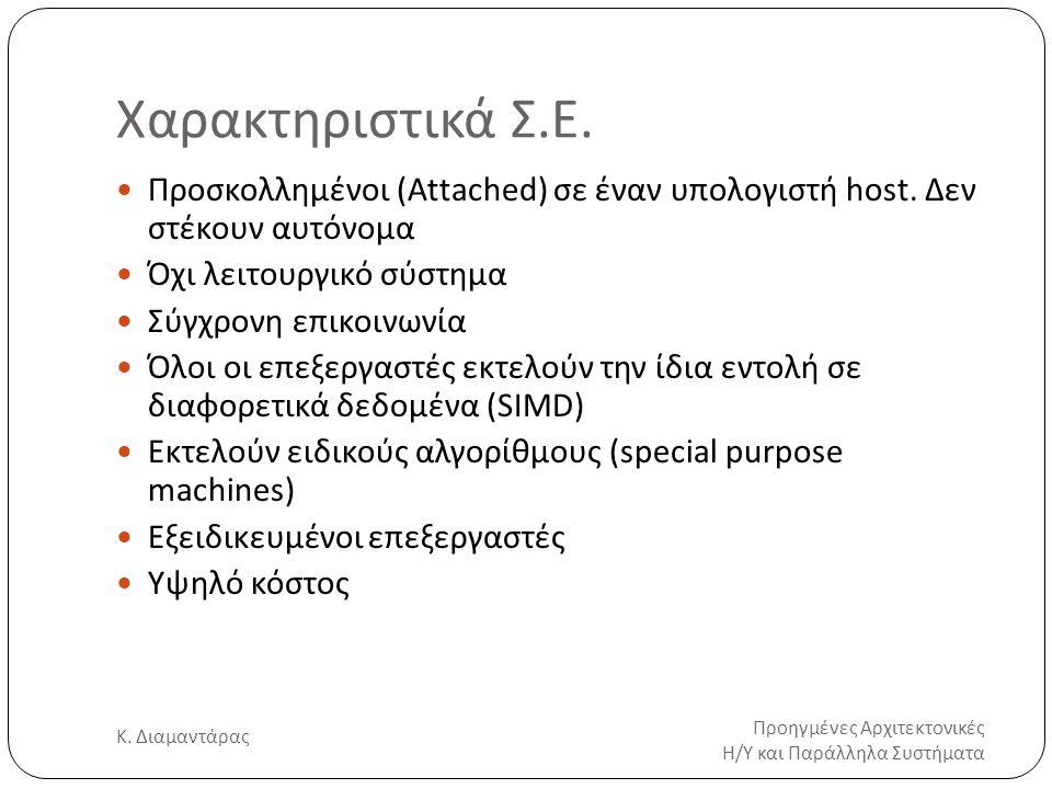 Χαρακτηριστικά Σ.Ε. Προηγμένες Αρχιτεκτονικές Η/Υ και Παράλληλα Συστήματα Κ. Διαμαντάρας 3 Προσκολλημένοι (Attached) σε έναν υπολογιστή host. Δεν στέκ