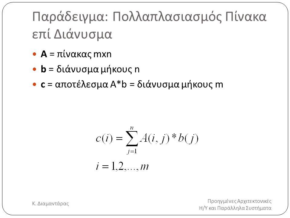 Παράδειγμα: Πολλαπλασιασμός Πίνακα επί Διάνυσμα Προηγμένες Αρχιτεκτονικές Η/Υ και Παράλληλα Συστήματα Κ. Διαμαντάρας 5 A = πίνακας mxn b = διάνυσμα μή