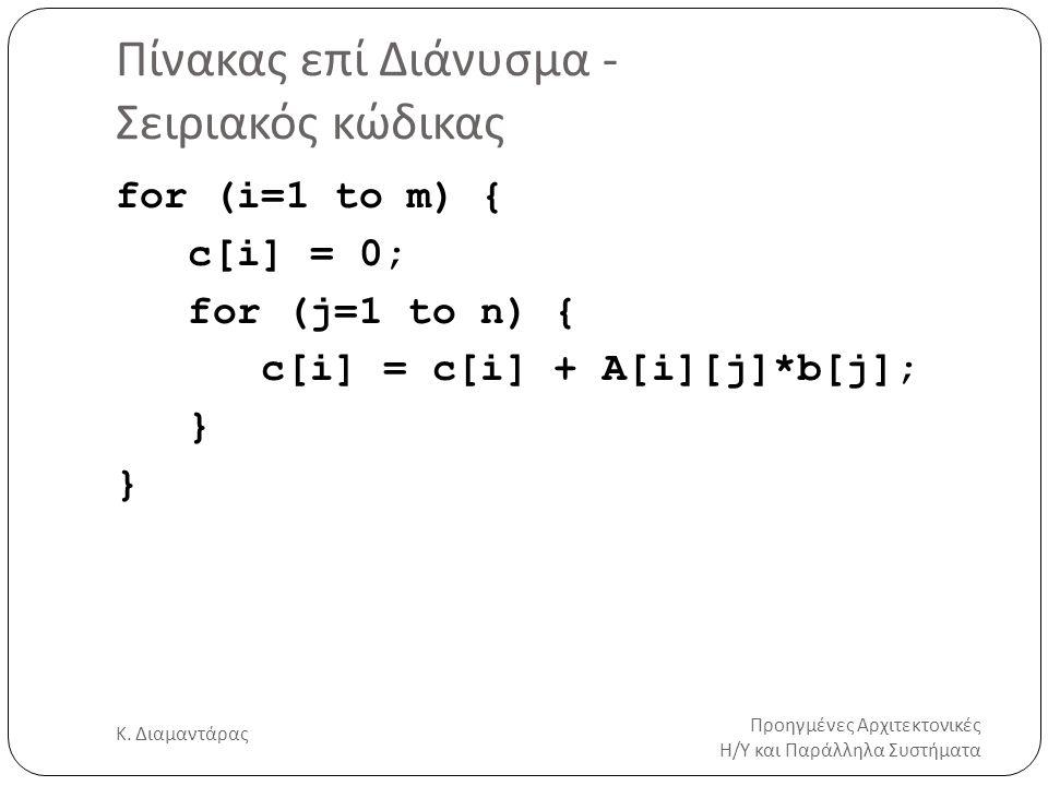 Πίνακας επί Διάνυσμα - Σειριακός κώδικας Προηγμένες Αρχιτεκτονικές Η/Υ και Παράλληλα Συστήματα Κ. Διαμαντάρας 6 for (i=1 to m) { c[i] = 0; for (j=1 to