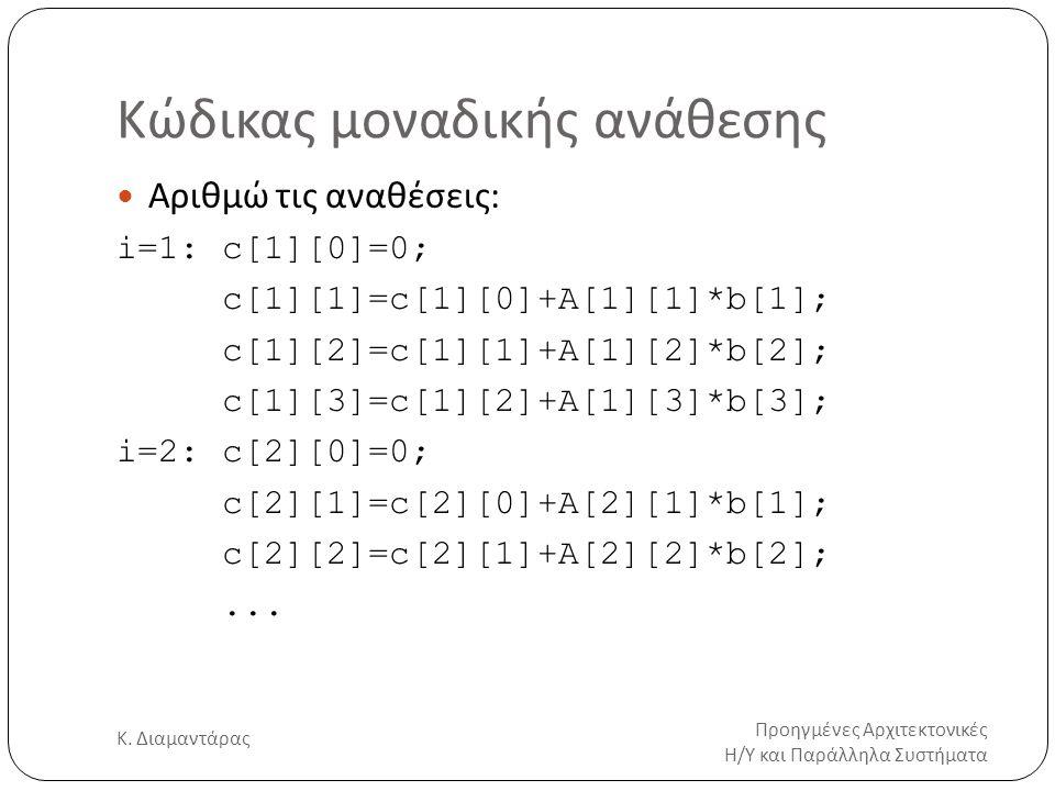 Κώδικας μοναδικής ανάθεσης Προηγμένες Αρχιτεκτονικές Η/Υ και Παράλληλα Συστήματα Κ. Διαμαντάρας 8 Αριθμώ τις αναθέσεις: i=1:c[1][0]=0; c[1][1]=c[1][0]
