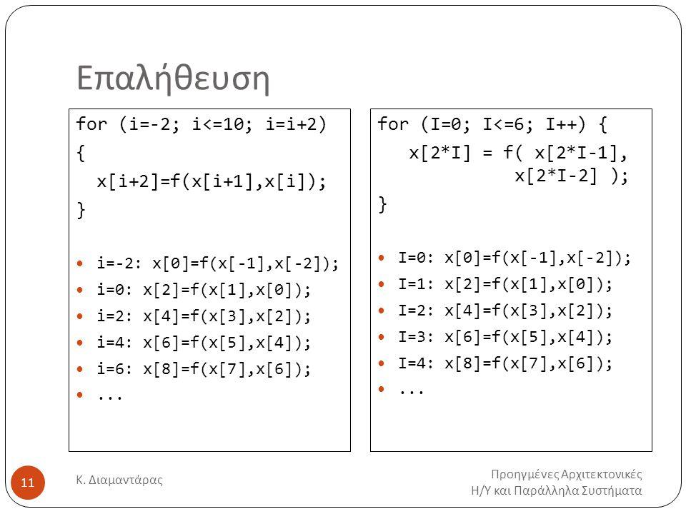 Επαλήθευση Προηγμένες Αρχιτεκτονικές Η/Υ και Παράλληλα Συστήματα Κ. Διαμαντάρας 11 for (i=-2; i<=10; i=i+2) { x[i+2]=f(x[i+1],x[i]); } i=-2: x[0]=f(x[