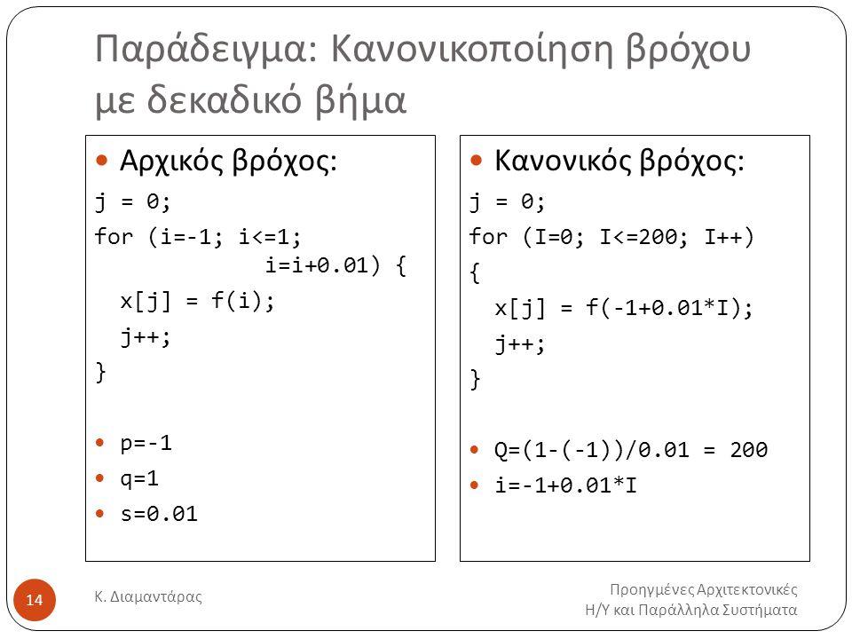 Παράδειγμα: Κανονικοποίηση βρόχου με δεκαδικό βήμα Προηγμένες Αρχιτεκτονικές Η/Υ και Παράλληλα Συστήματα Κ. Διαμαντάρας 14 Αρχικός βρόχος: j = 0; for