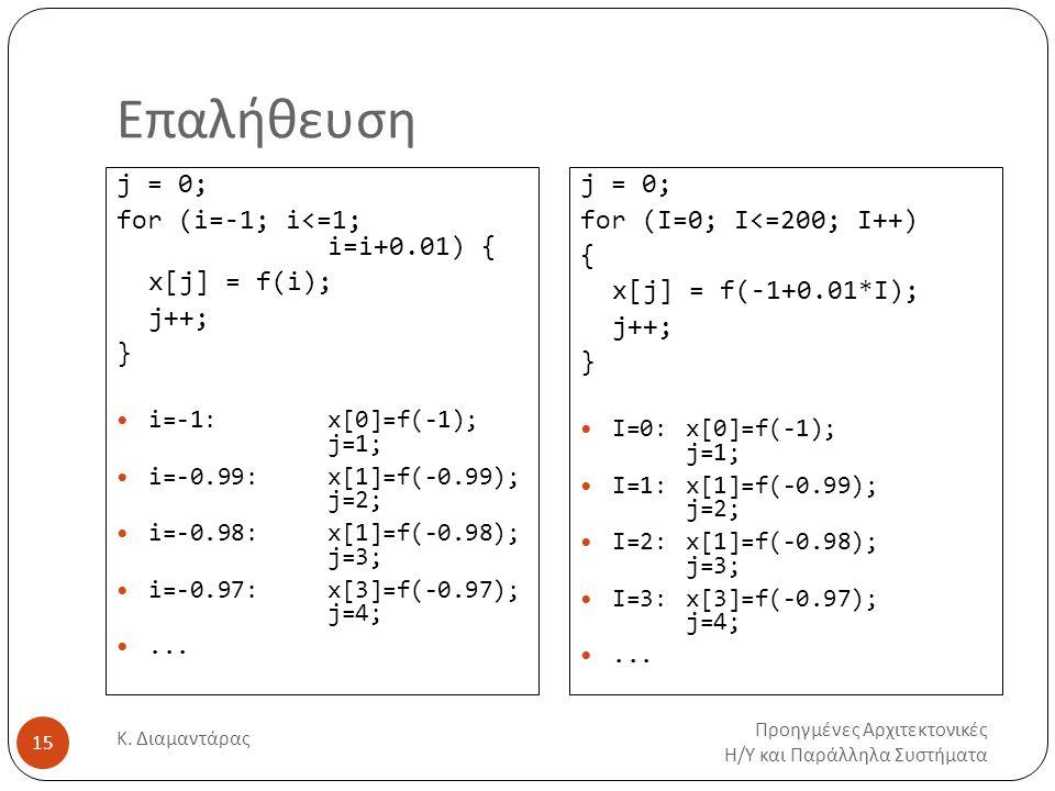 Επαλήθευση Προηγμένες Αρχιτεκτονικές Η/Υ και Παράλληλα Συστήματα Κ. Διαμαντάρας 15 j = 0; for (i=-1; i<=1; i=i+0.01) { x[j] = f(i); j++; } i=-1: x[0]=