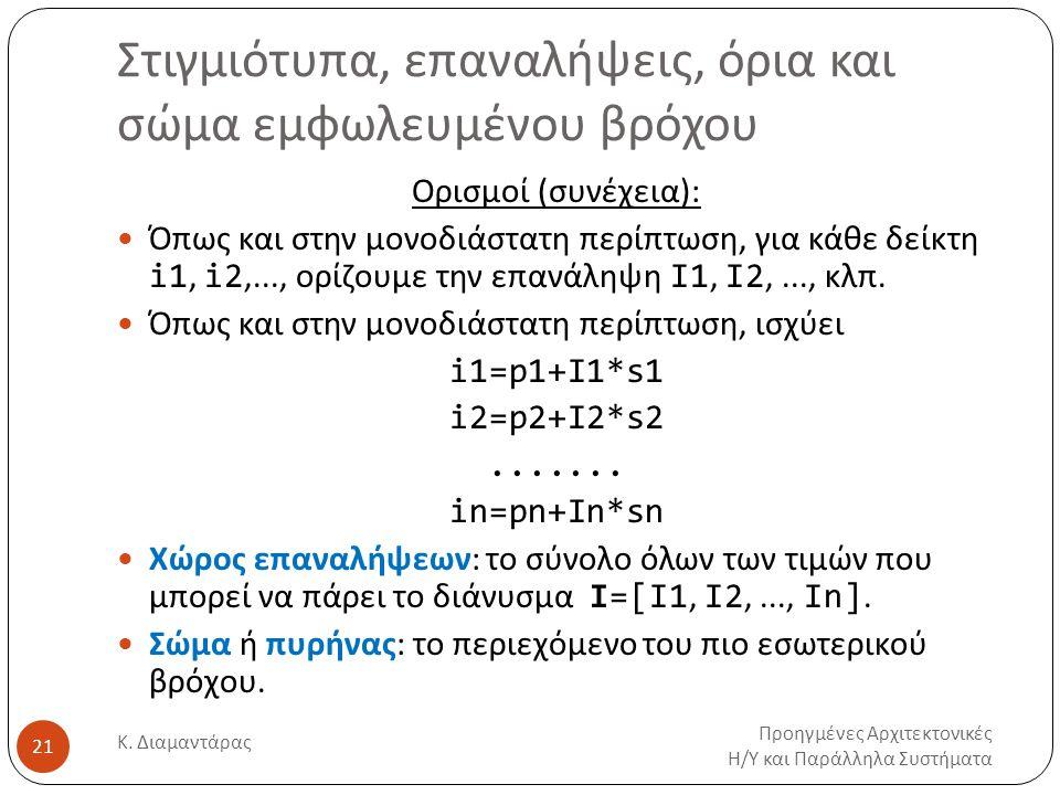 Στιγμιότυπα, επαναλήψεις, όρια και σώμα εμφωλευμένου βρόχου Προηγμένες Αρχιτεκτονικές Η/Υ και Παράλληλα Συστήματα Κ. Διαμαντάρας 21 Ορισμοί (συνέχεια)