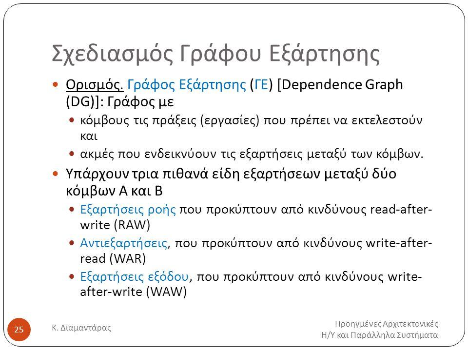 Σχεδιασμός Γράφου Εξάρτησης Προηγμένες Αρχιτεκτονικές Η/Υ και Παράλληλα Συστήματα Κ. Διαμαντάρας 25 Ορισμός. Γράφος Εξάρτησης (ΓΕ) [Dependence Graph (