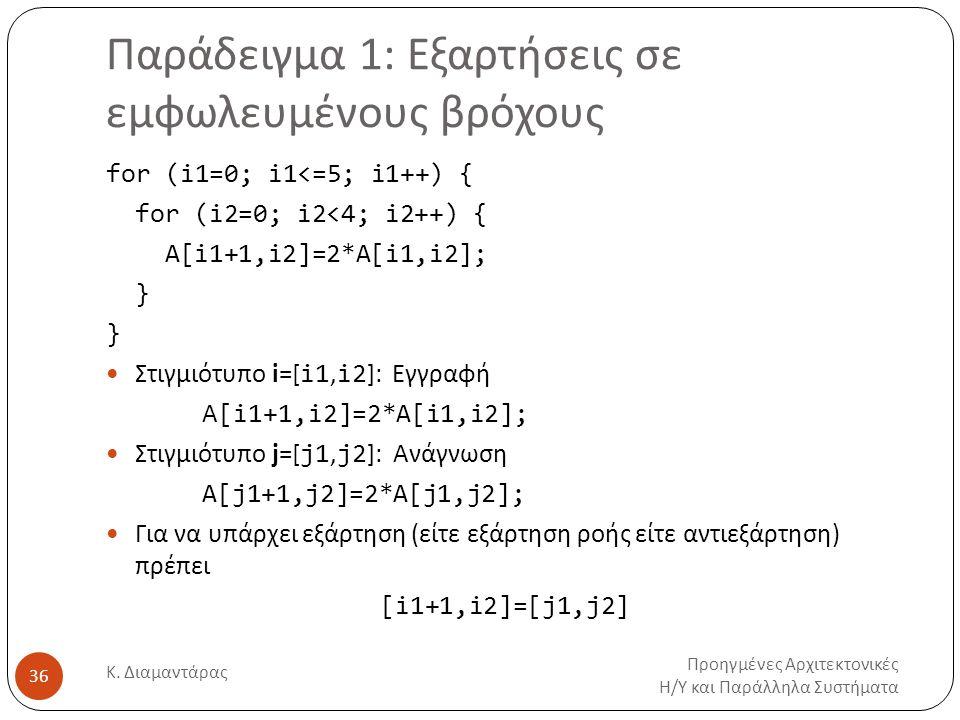 Παράδειγμα 1: Εξαρτήσεις σε εμφωλευμένους βρόχους Προηγμένες Αρχιτεκτονικές Η/Υ και Παράλληλα Συστήματα Κ. Διαμαντάρας 36 for (i1=0; i1<=5; i1++) { fo