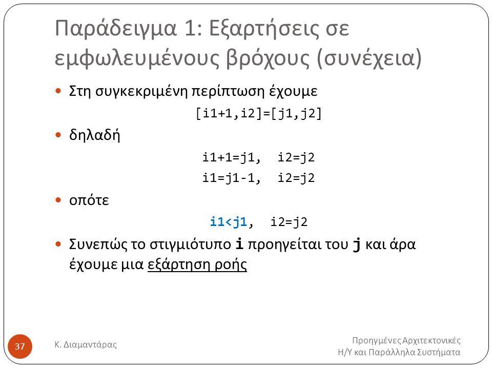 Παράδειγμα 1: Εξαρτήσεις σε εμφωλευμένους βρόχους (συνέχεια) Προηγμένες Αρχιτεκτονικές Η/Υ και Παράλληλα Συστήματα Κ. Διαμαντάρας 37 Στη συγκεκριμένη