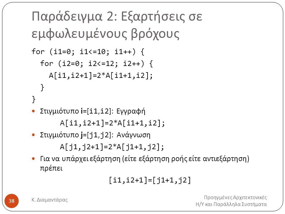 Παράδειγμα 2: Εξαρτήσεις σε εμφωλευμένους βρόχους Προηγμένες Αρχιτεκτονικές Η/Υ και Παράλληλα Συστήματα Κ. Διαμαντάρας 38 for (i1=0; i1<=10; i1++) { f