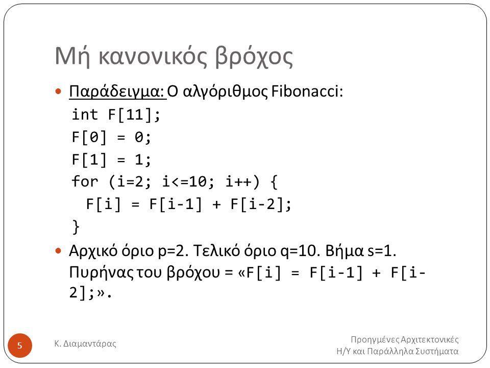 Μή κανονικός βρόχος Προηγμένες Αρχιτεκτονικές Η/Υ και Παράλληλα Συστήματα Κ. Διαμαντάρας 5 Παράδειγμα: Ο αλγόριθμος Fibonacci: int F[11]; F[0] = 0; F[