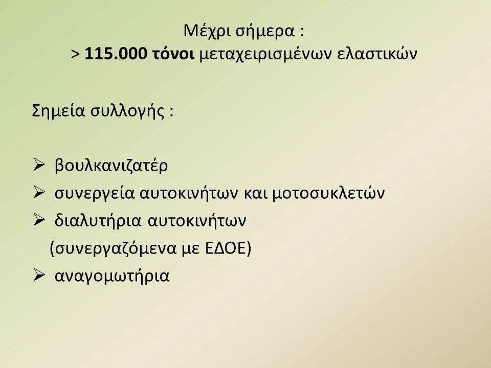 Μέχρι σήμερα : > 115.000 τόνοι μεταχειρισμένων ελαστικών Σημεία συλλογής :  βουλκανιζατέρ  συνεργεία αυτοκινήτων και μοτοσυκλετών  διαλυτήρια αυτοκ