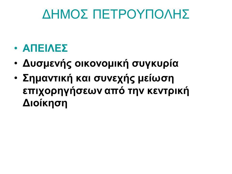 ΔΗΜΟΣ ΠΕΤΡΟΥΠΟΛΗΣ Βήμα 2ο Αξιολόγηση του Δήμου και των Ν.Π Ο Δήμος Πετρούπολης δεν προέρχεται από συγχώνευση και λειτουργεί σύμφωνα με τον Ο.Ε.Υ (ΦΕΚ 1126/Β/8-8-2010, όπως ισχύει σήμερα με την εφαρμογή των διατάξεων του αρθ.