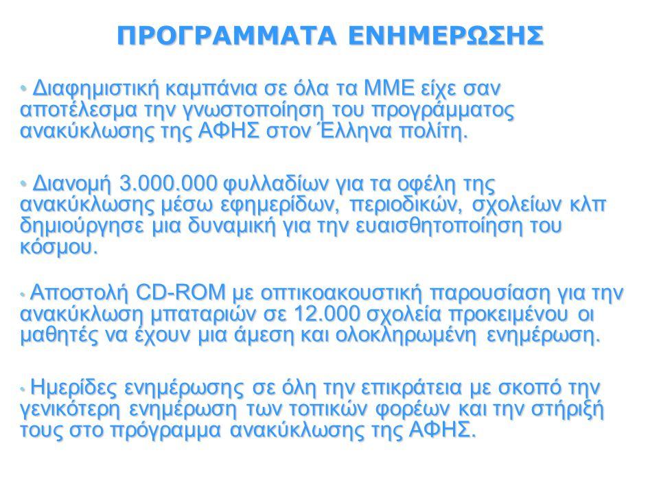 ΠΡΟΓΡΑΜΜΑΤΑ ΕΝΗΜΕΡΩΣΗΣ Διαφημιστική καμπάνια σε όλα τα ΜΜΕ είχε σαν αποτέλεσμα την γνωστοποίηση του προγράμματος ανακύκλωσης της ΑΦΗΣ στον Έλληνα πολίτη.