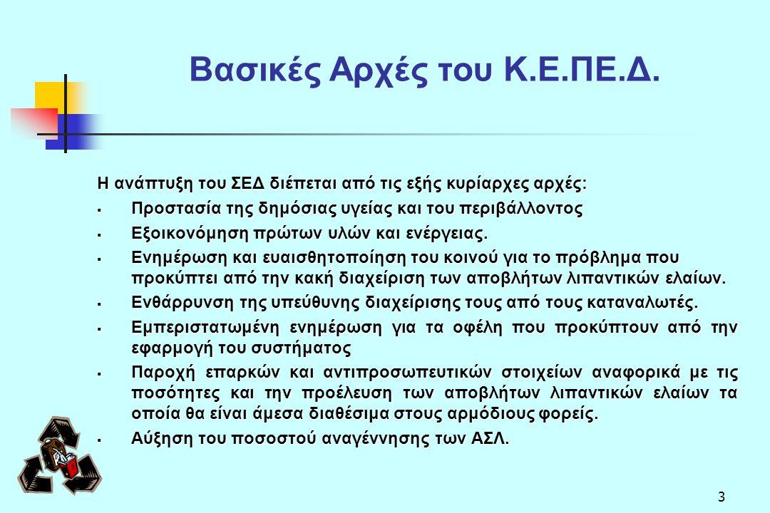 4 Συμμετέχοντες Διαχειριστές Κ.Ε.ΠΕ.Δ.