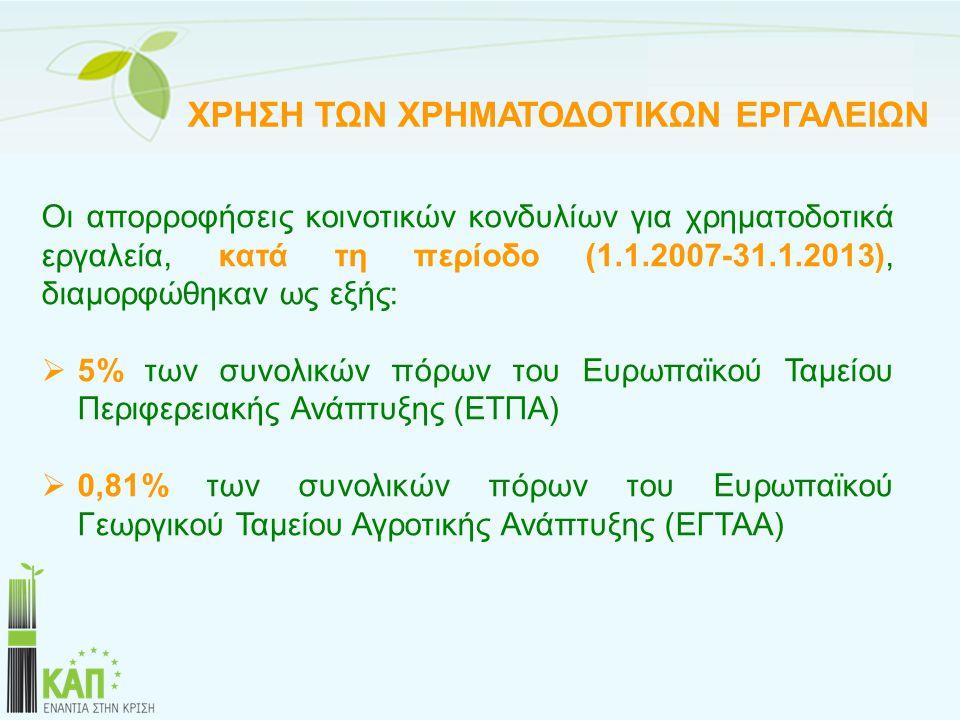 ΧΡΗΣΗ ΤΩΝ ΧΡΗΜΑΤΟΔΟΤΙΚΩΝ ΕΡΓΑΛΕΙΩΝ Οι απορροφήσεις κοινοτικών κονδυλίων για χρηματοδοτικά εργαλεία, κατά τη περίοδο (1.1.2007-31.1.2013), διαμορφώθηκα