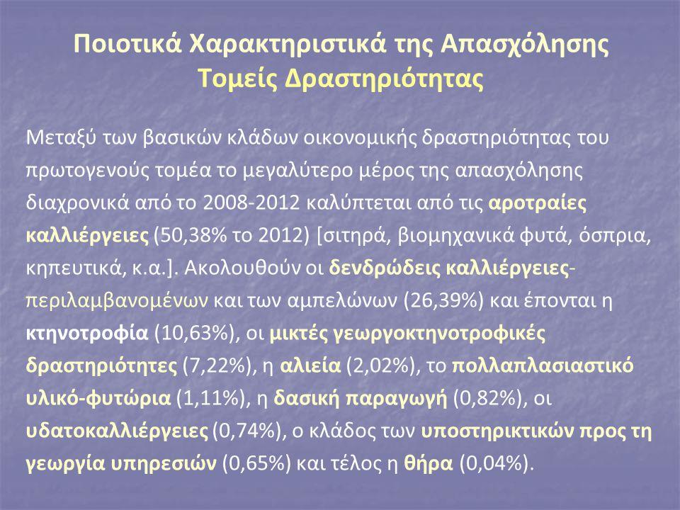 Ποιοτικά Χαρακτηριστικά της Απασχόλησης Τομείς Δραστηριότητας Μεταξύ των βασικών κλάδων οικονομικής δραστηριότητας του πρωτογενούς τομέα το μεγαλύτερο μέρος της απασχόλησης διαχρονικά από το 2008-2012 καλύπτεται από τις αροτραίες καλλιέργειες (50,38% το 2012) [σιτηρά, βιομηχανικά φυτά, όσπρια, κηπευτικά, κ.α.].