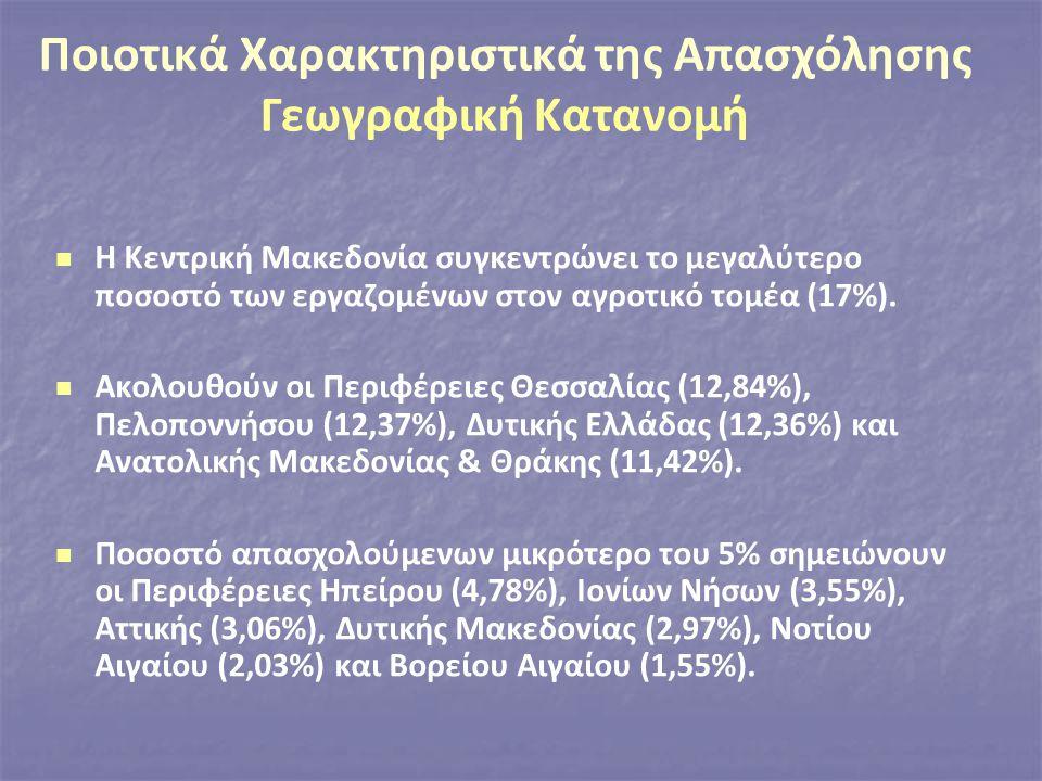 Η Κεντρική Μακεδονία συγκεντρώνει το μεγαλύτερο ποσοστό των εργαζομένων στον αγροτικό τομέα (17%).