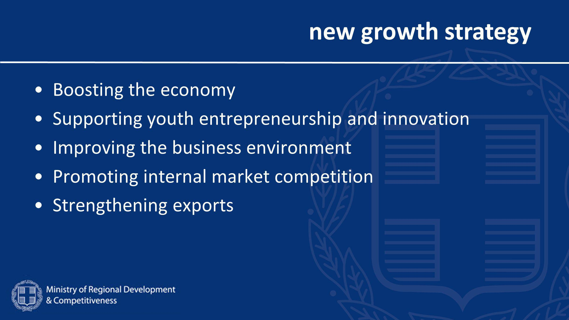 Boosting the economy Supporting youth entrepreneurship and innovation Improving the business environment Promoting internal market competition Strengt